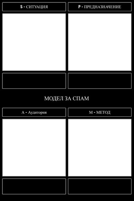Шаблон за Модел на СПАМ