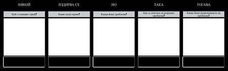 Шаблон на Графиката на SWBST