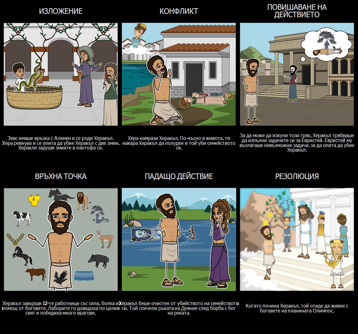 Историята на Херакъл