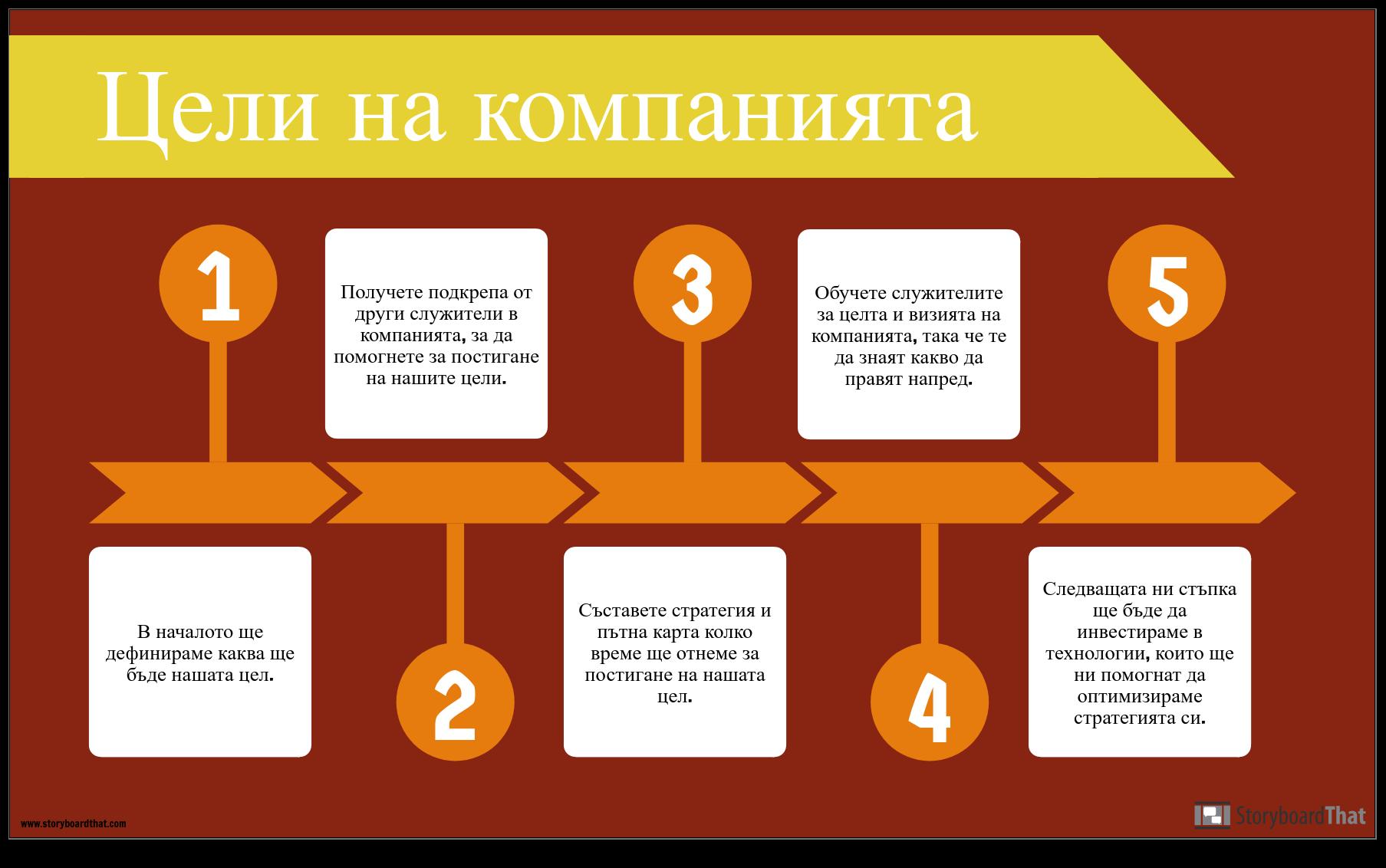 Примери за Целите