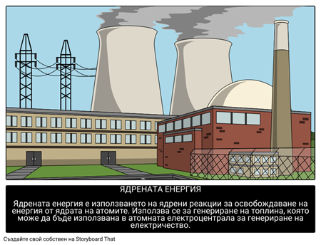 Ядрената Енергия