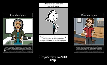 Потребители на Acme Corp.