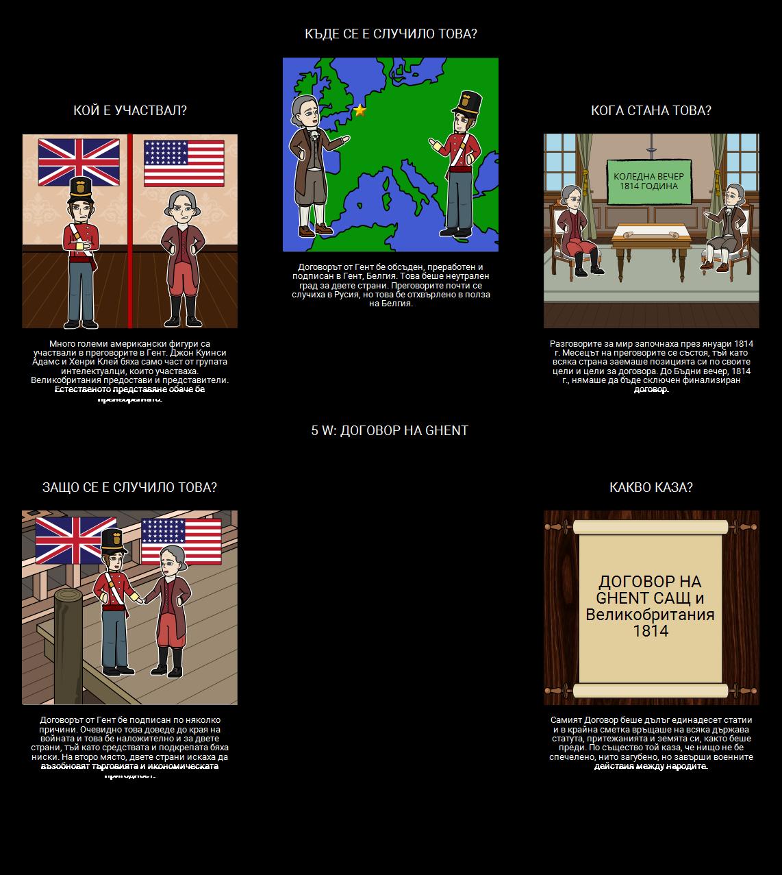 Войната от 1812 г. - 5 години на Договора от Гент