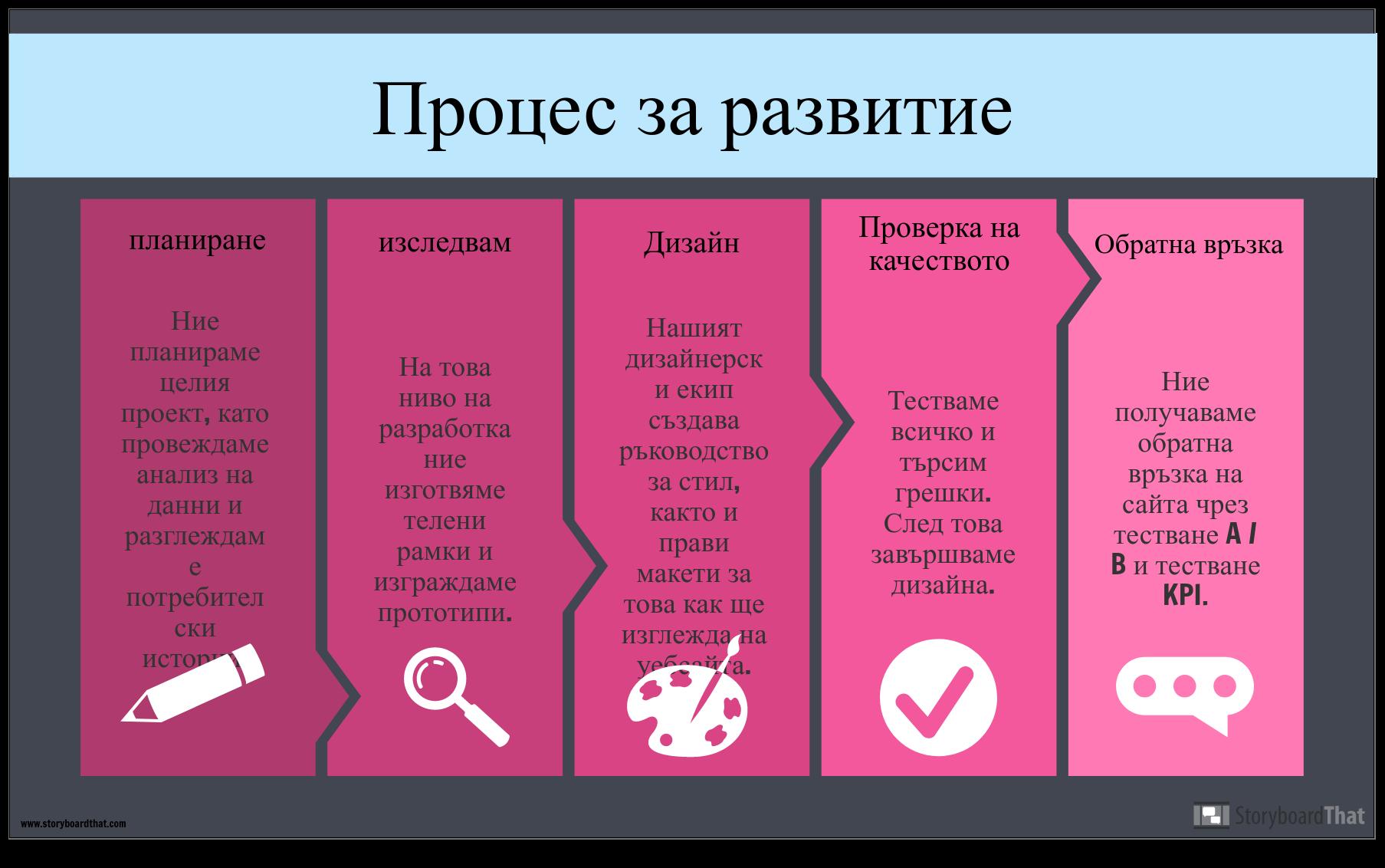 Пример за UX