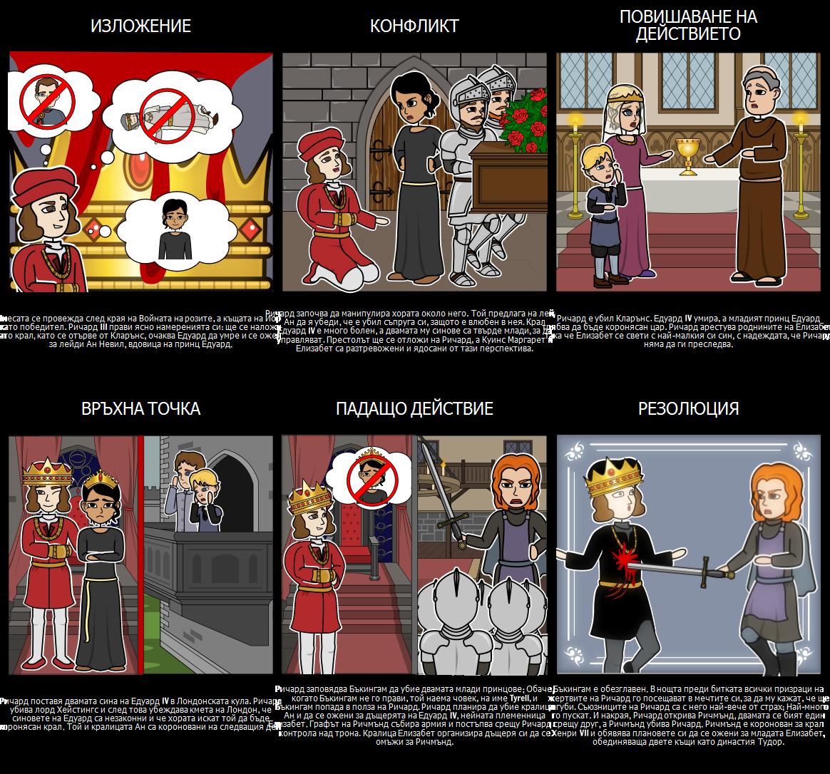 Ричард III - пет Структури на Действие
