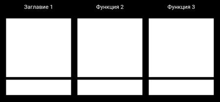 3 Графика T Графика