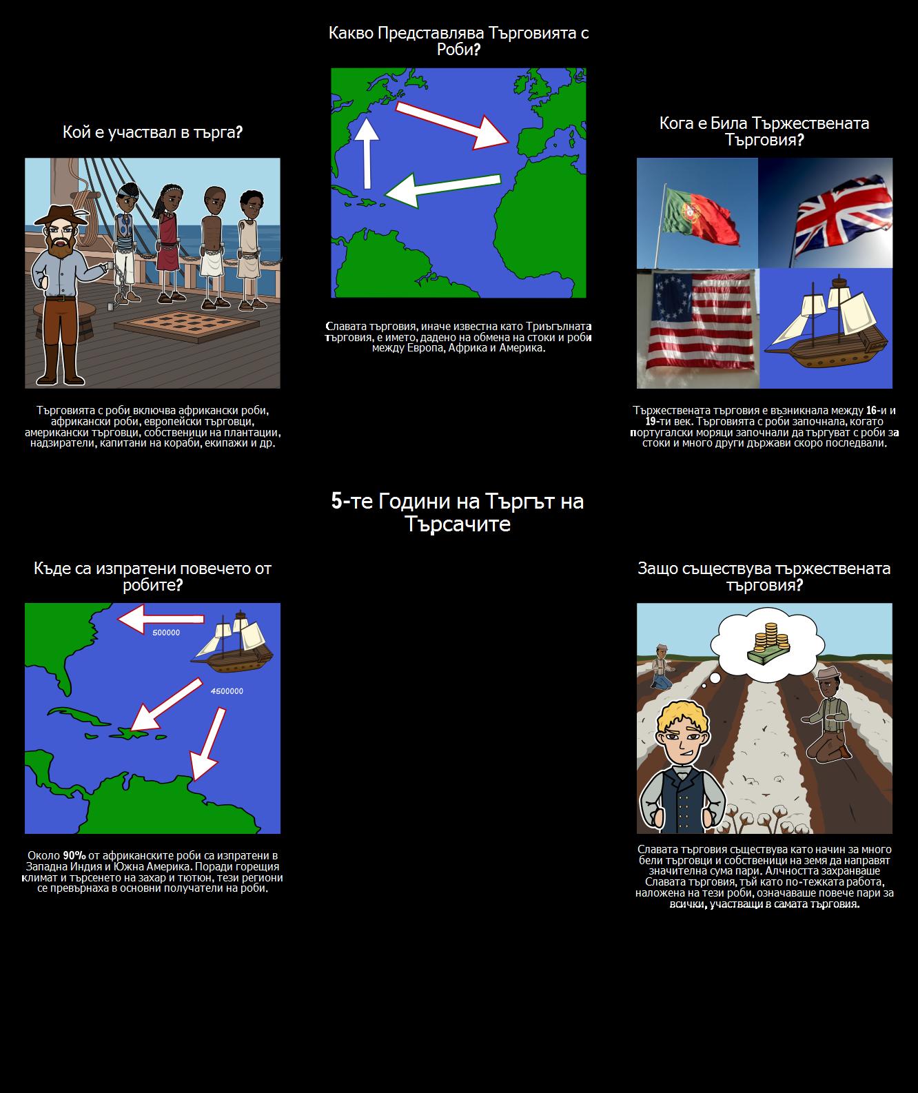 5-те Години на Търгът на Търсачите