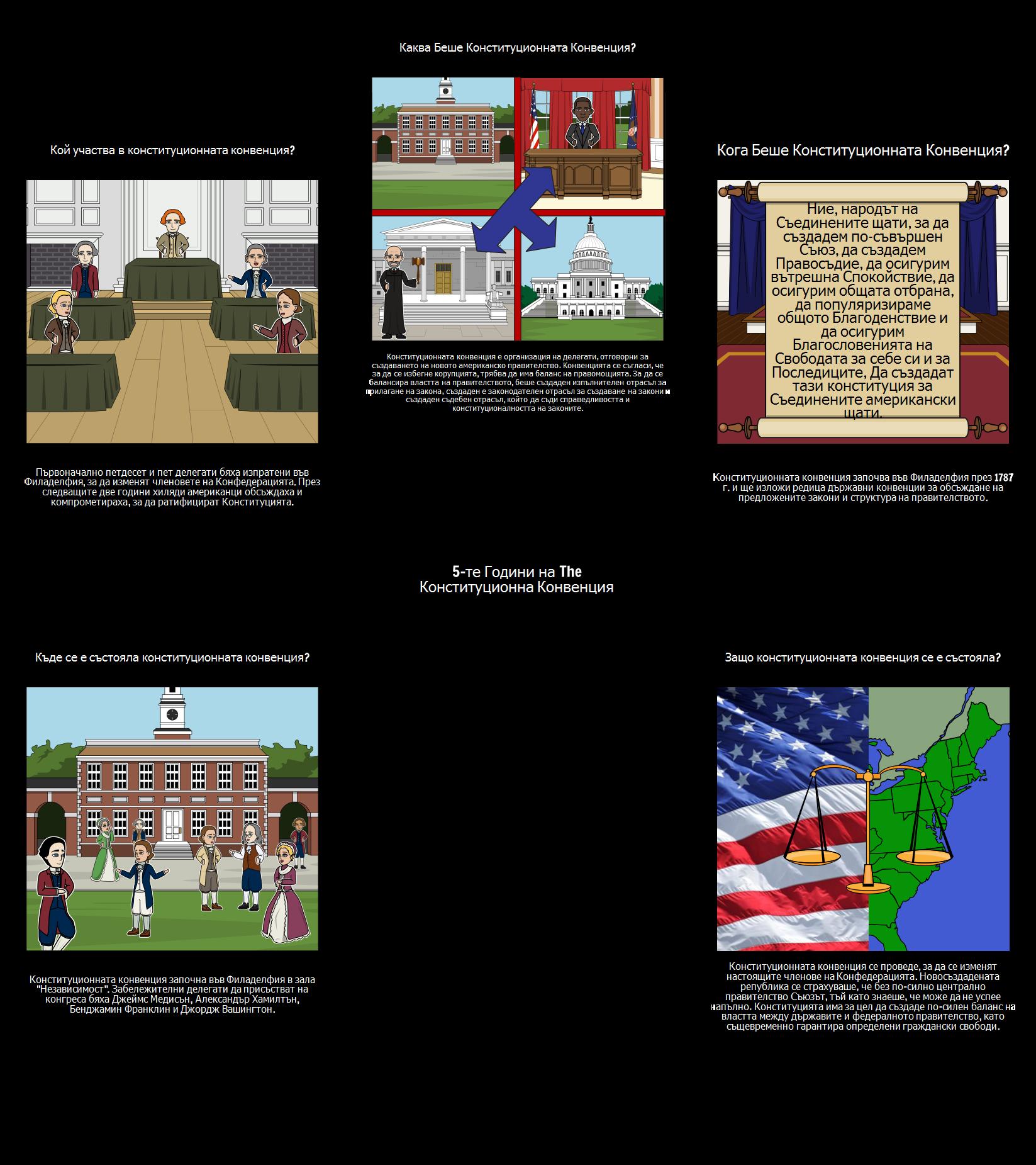 5Ws на Конституционната Конвенция