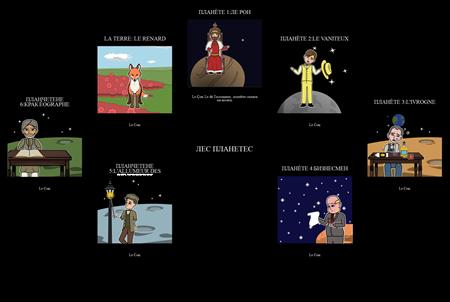 Le Petit Prince Планети и Уроци
