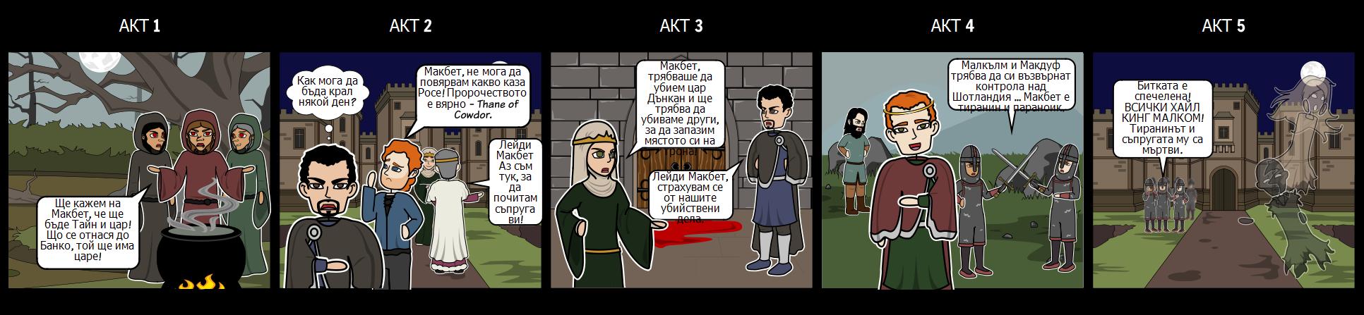 Macbeth 5 Структура Структура на Действие