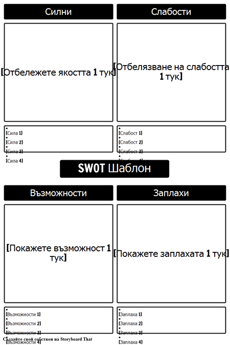 SWOT Шаблон