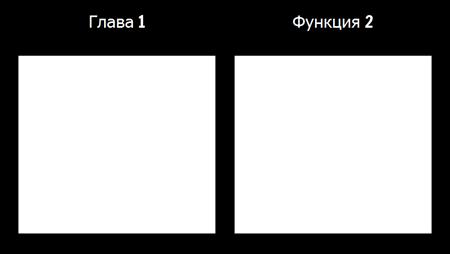 T-диаграми - Празна