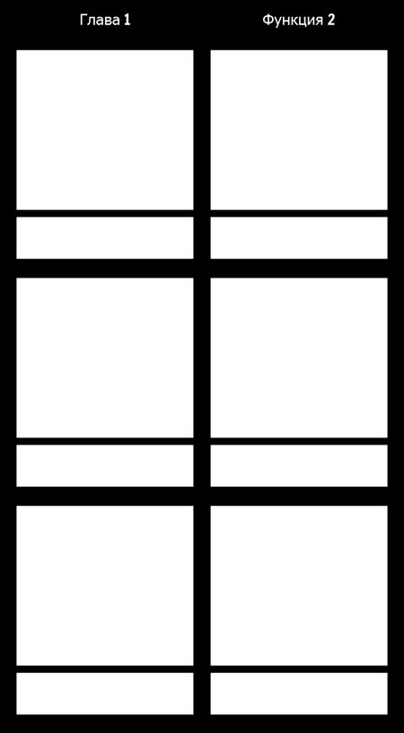 T-диаграма 3 Редове
