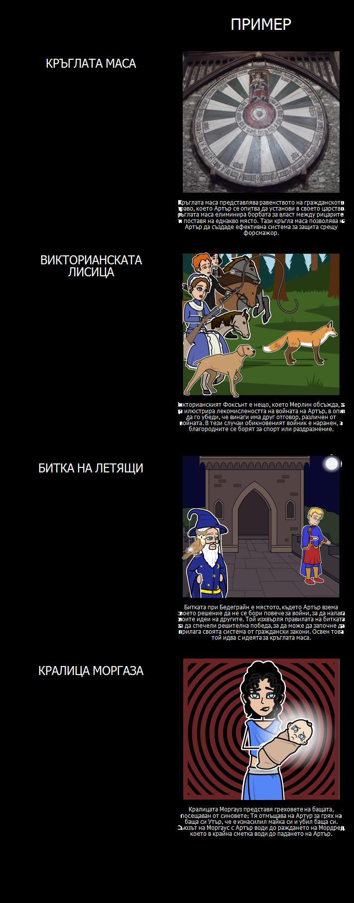 """TOAFK - символи и теми в """"Кралицата на въздуха и мрака"""""""