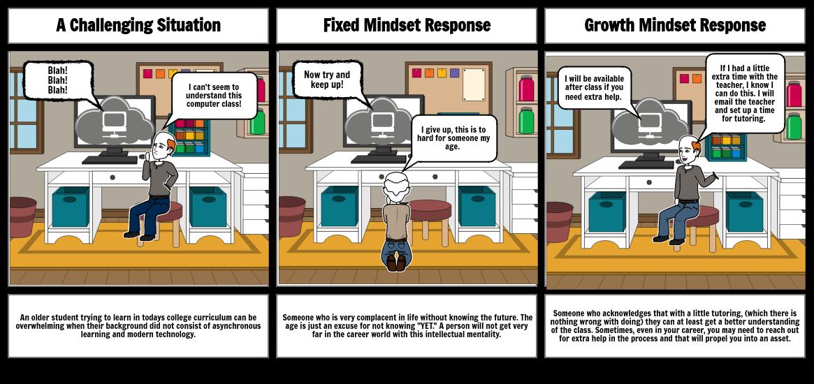 Mindset Storyboard