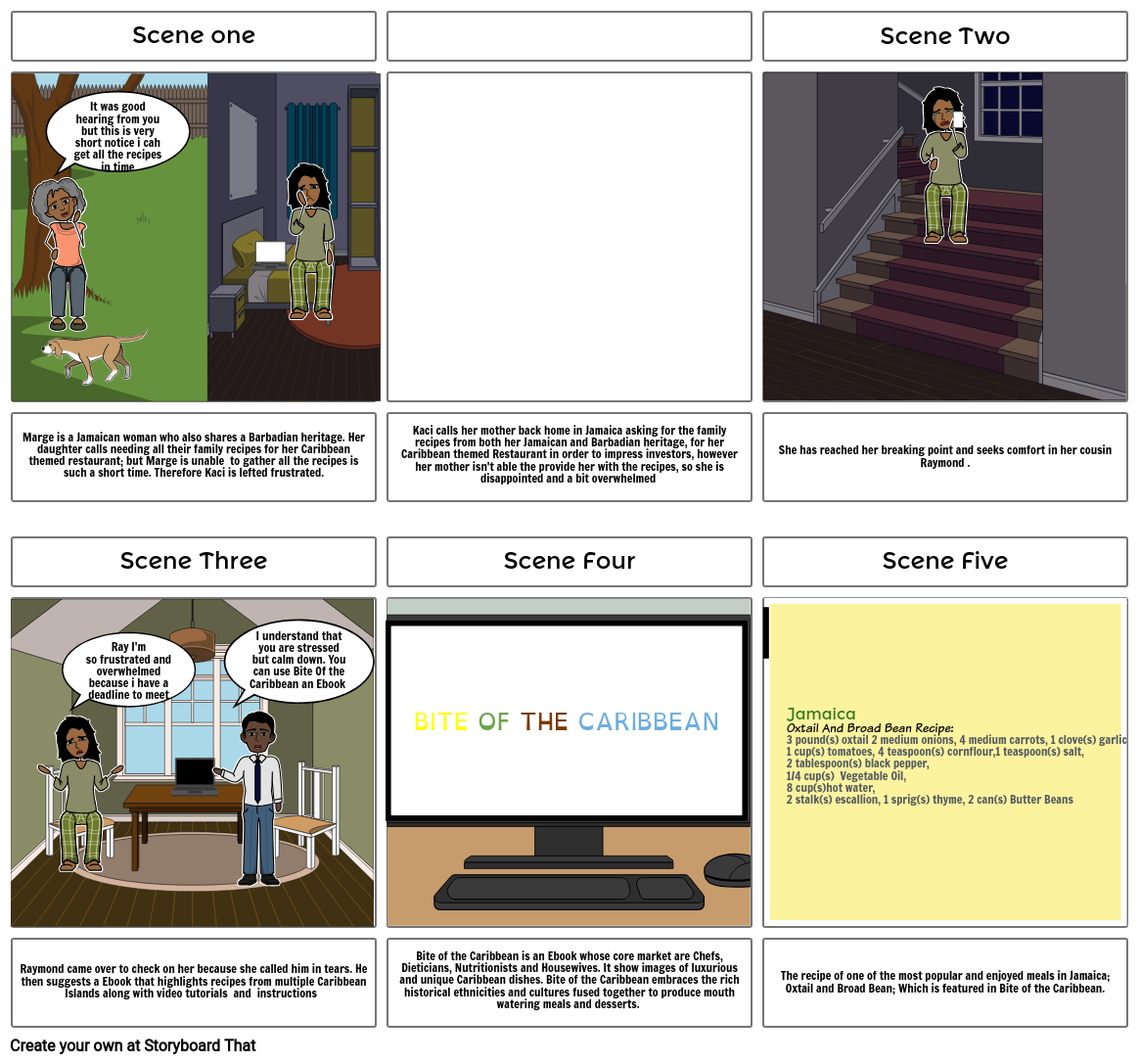 digimedia storyboard