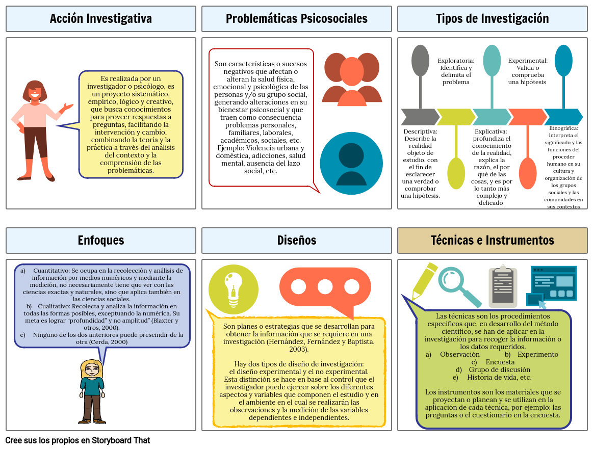 Bases metodológicas para la comprensión de realidades sociales