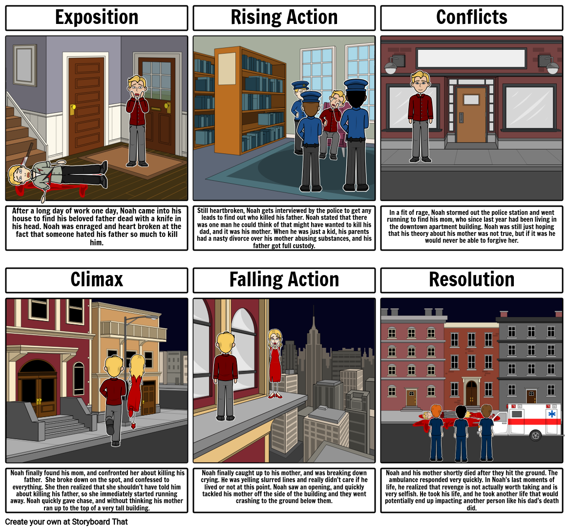 Noah's Rage Storyboard by brian21385
