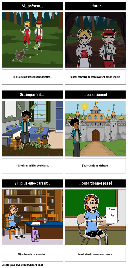 """Si"" Constructions in French"