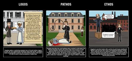 A Narrative of the Life of Frederick Douglass Rhetorical Devices