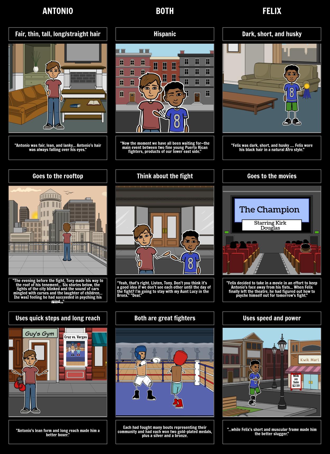 Amigo Brothers by Piri Thomas | Lesson Plan | Activities