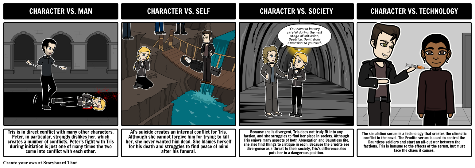 Divergent Literary Conflict