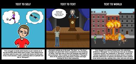 Divergent Text Connections