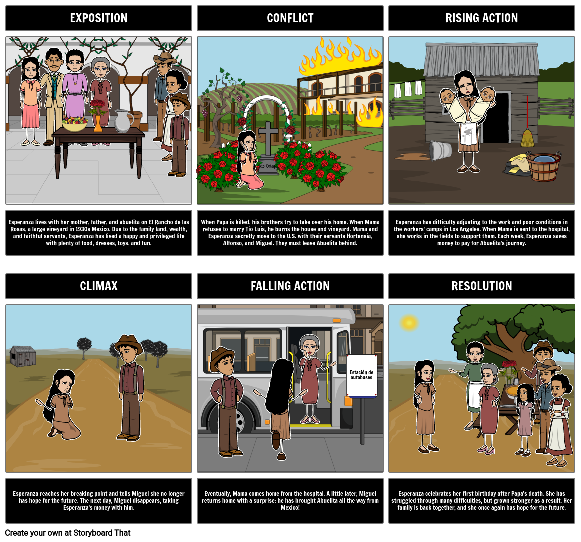 Esperanza Rising Plot Diagram Storyboard By Bridget Baudinet Short Story