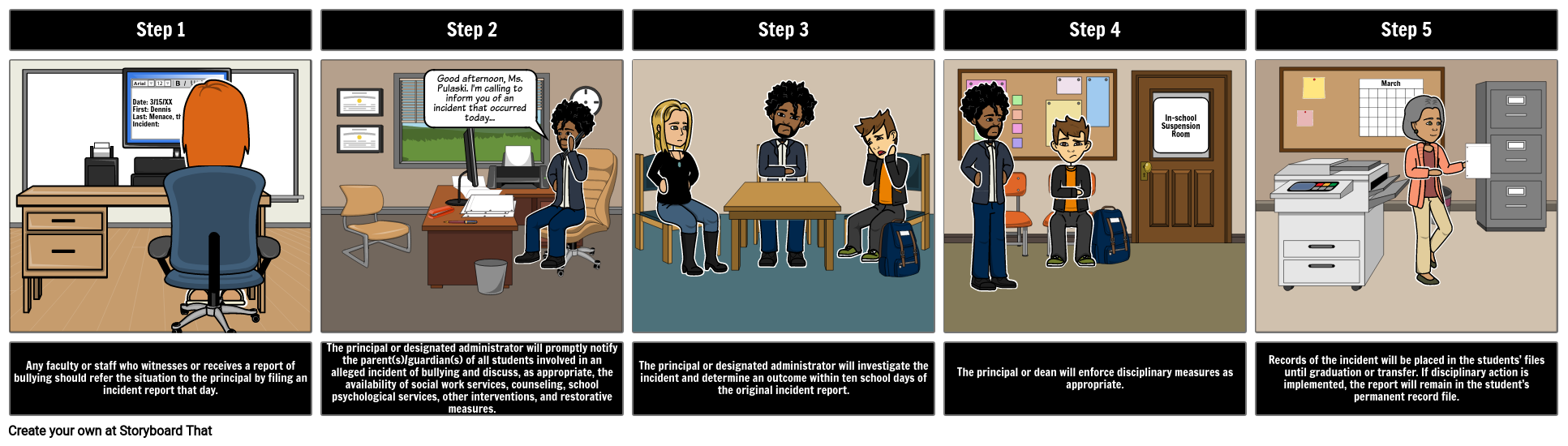 School Process for Handling a Bullying Incident
