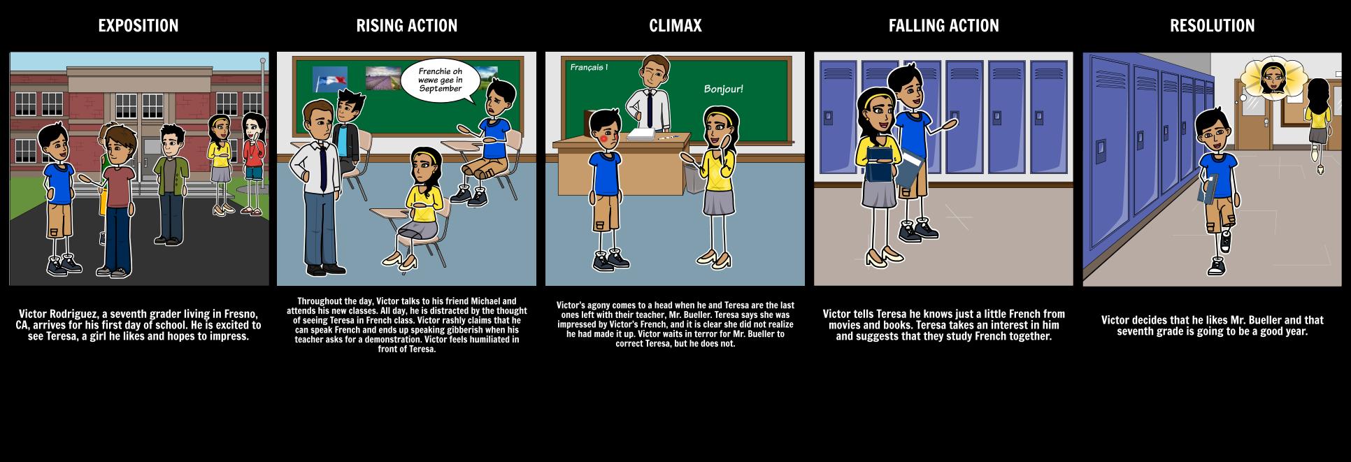 Seventh grade by gary soto short stories middle school 7th grade seventh grade plot diagram publicscrutiny Images
