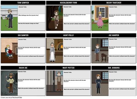 The Adventures of Tom Sawyer Character Map