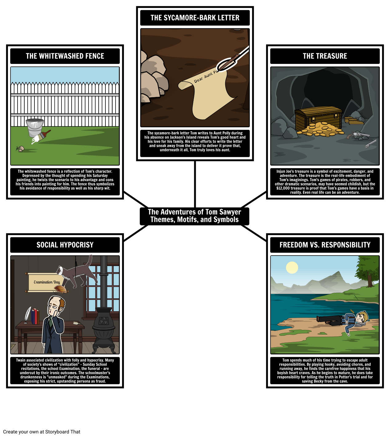 a summary of adventures of tom sawyer The adventures of tom sawyer by mark twain background tom sawyer introduced one of the most famous characters in all of literaturehe is introduced in this book and reappears in the adventures of huckleberry finn.