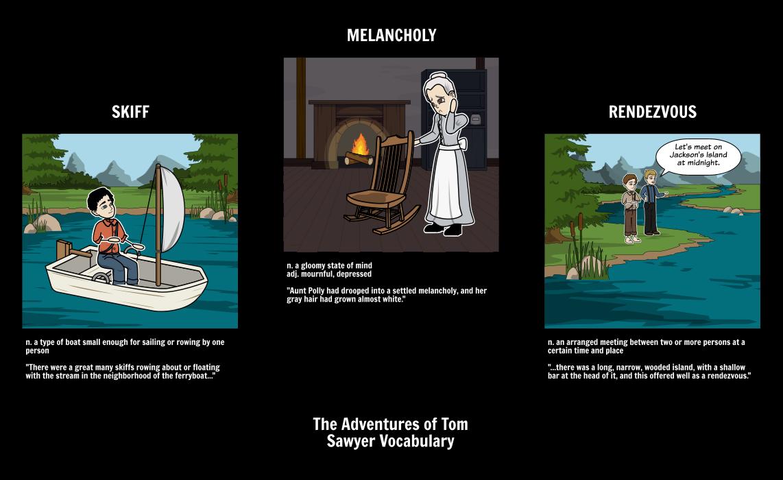 Summary of Tom Sawyer. The main events