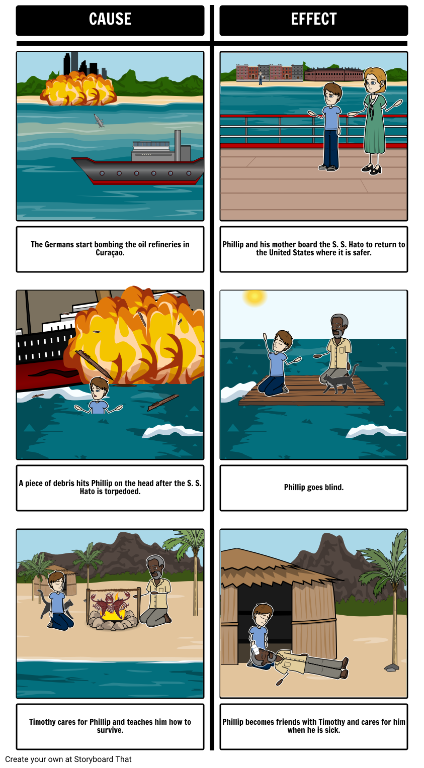 the cay by theodore taylor the cay book summary activities