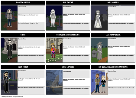 The Graveyard Book Character Map