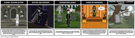 The Graveyard Book Gothic Elements