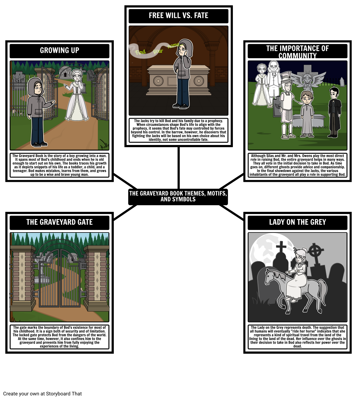 The Graveyard Book Lesson Plans Episodic Structure And Gothic Elements