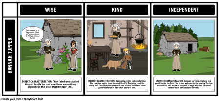 The Witch of Blackbird Pond Direct and Indirect Characterization