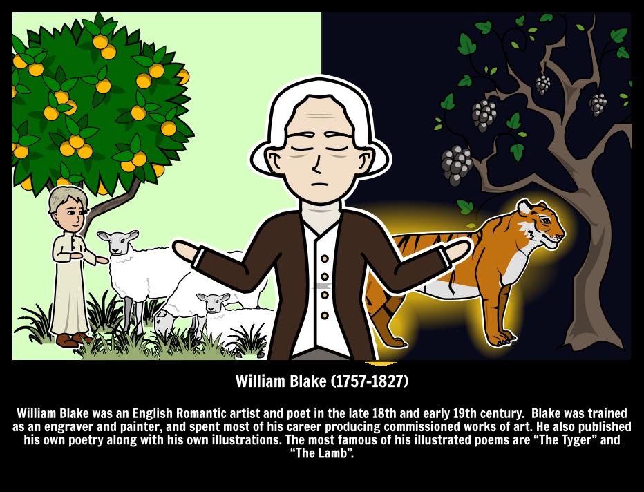 William Blake Poems  U0026 Quotes