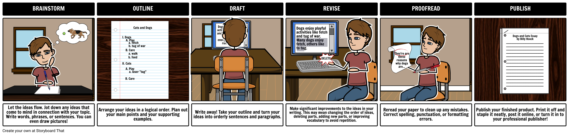 process writing examples