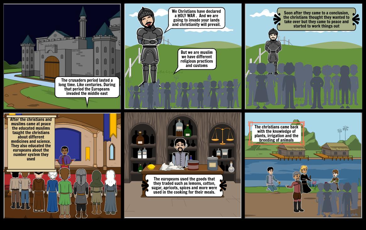 History assesment 1