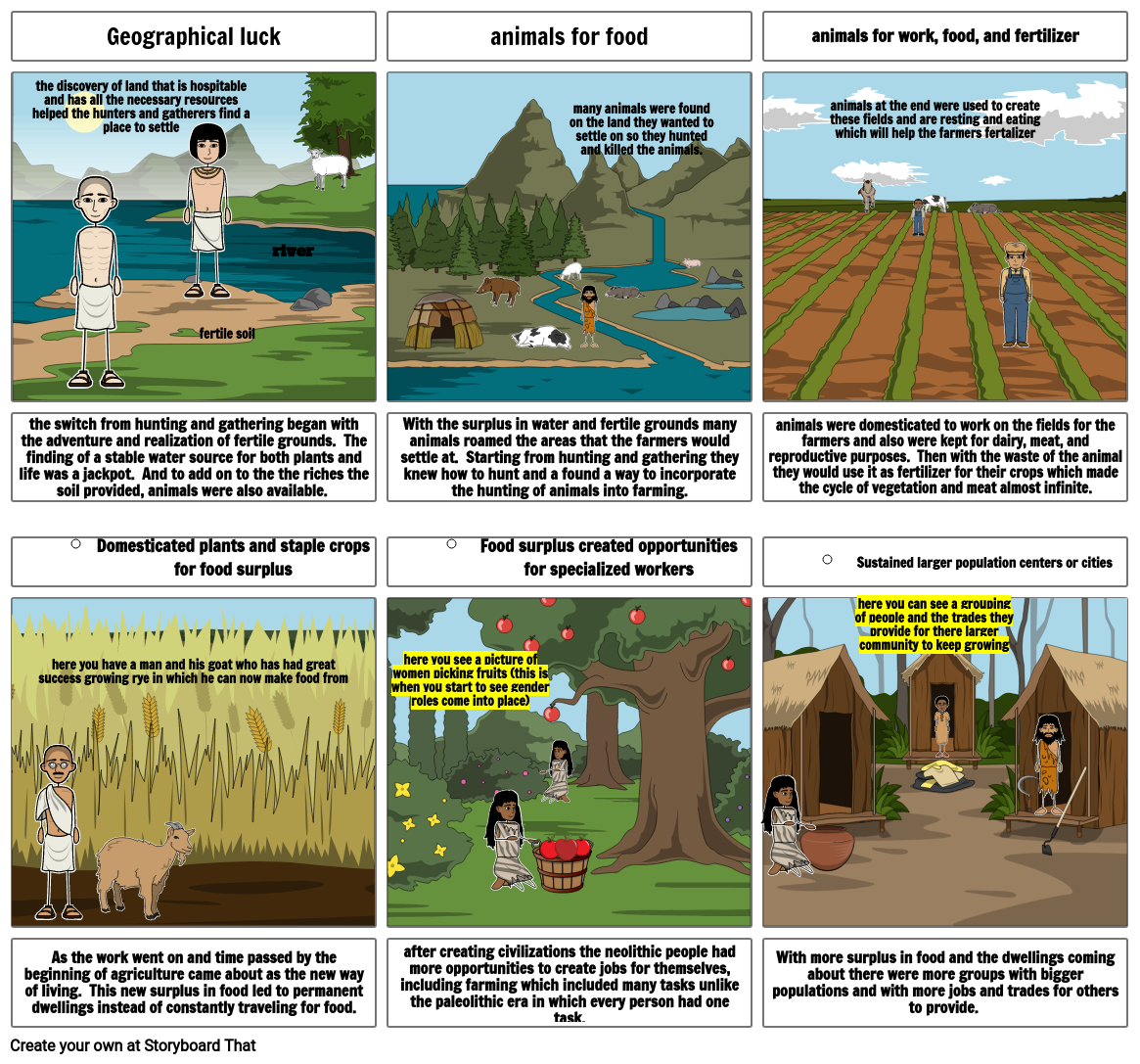 Farmer picture notes