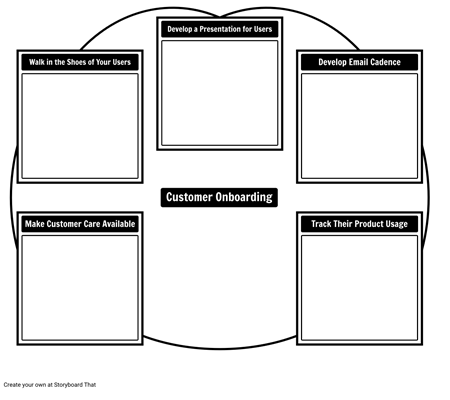 Customer Onboarding Template