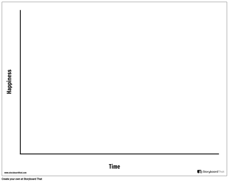 Time/Happiness Template