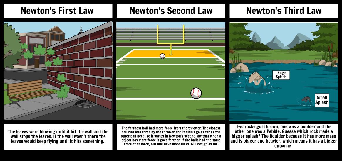 Dylan Newton's law