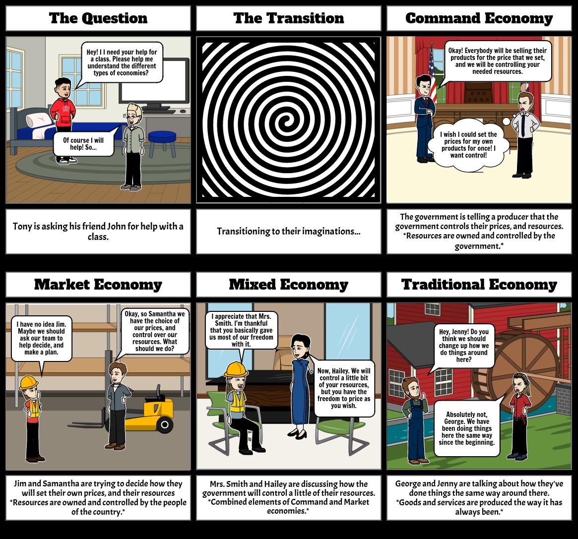 The Types of Economies
