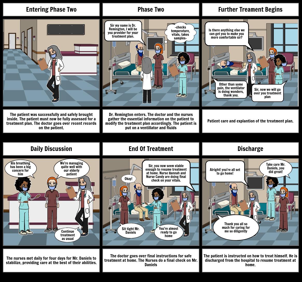 NURS111 Communication Project Assignment Part 2