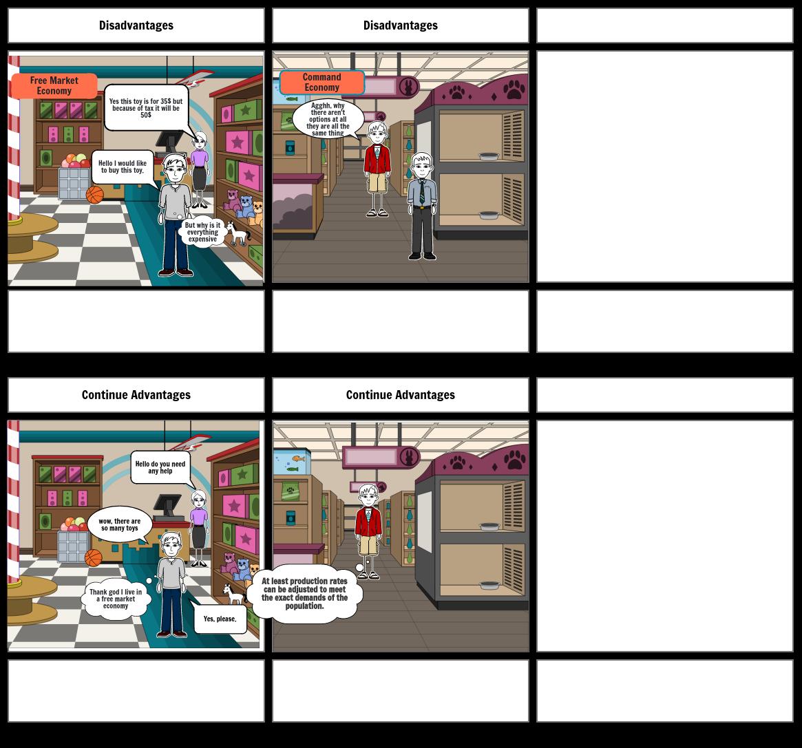 Geography comic book economy's