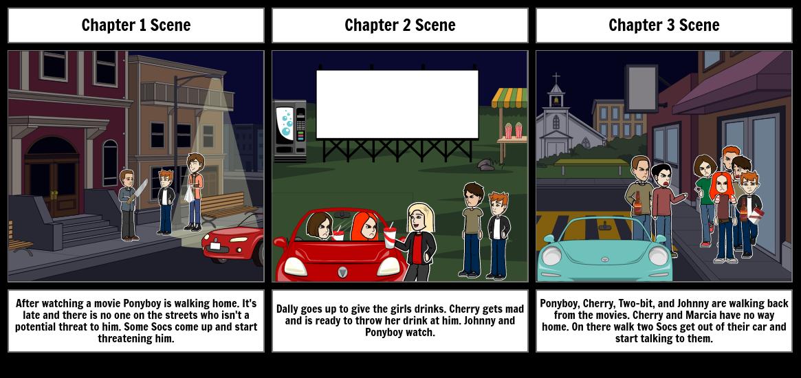 Scene reading assignment