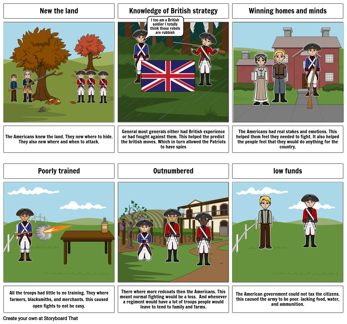 The Continental army pros and cons